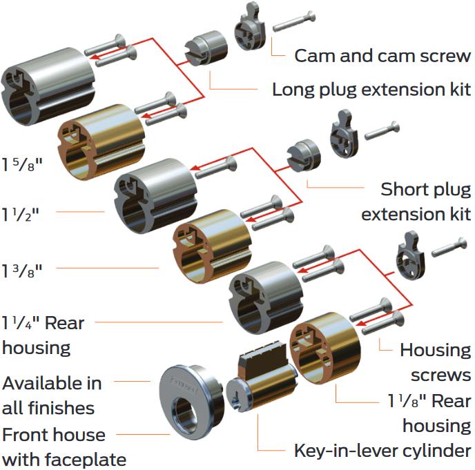 Schlage Modular Cylinders